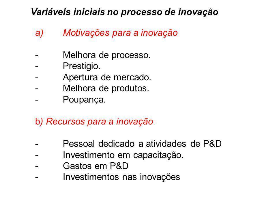 a)Motivações para a inovação -Melhora de processo. -Prestigio. -Apertura de mercado. -Melhora de produtos. -Poupança. b) Recursos para a inovação - Pe