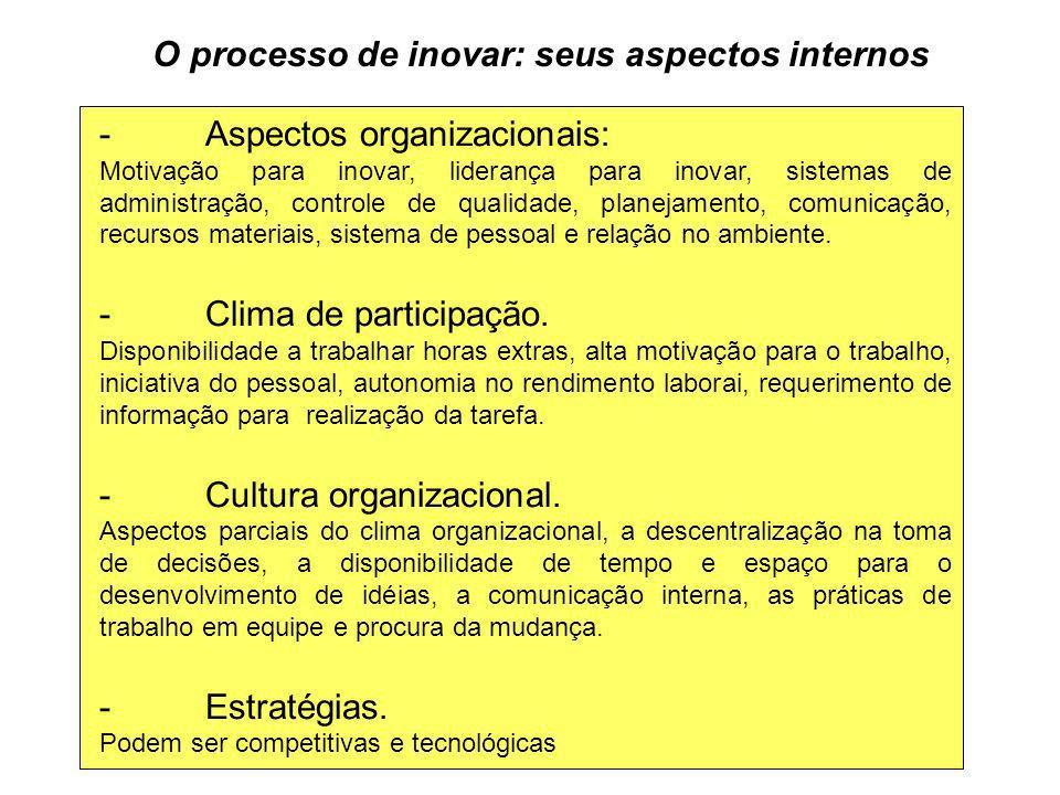 -Aspectos organizacionais: Motivação para inovar, liderança para inovar, sistemas de administração, controle de qualidade, planejamento, comunicação,