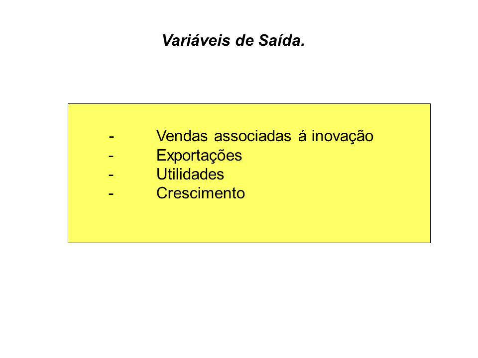 Variáveis de Saída. -Vendas associadas á inovação -Exportações -Utilidades -Crescimento