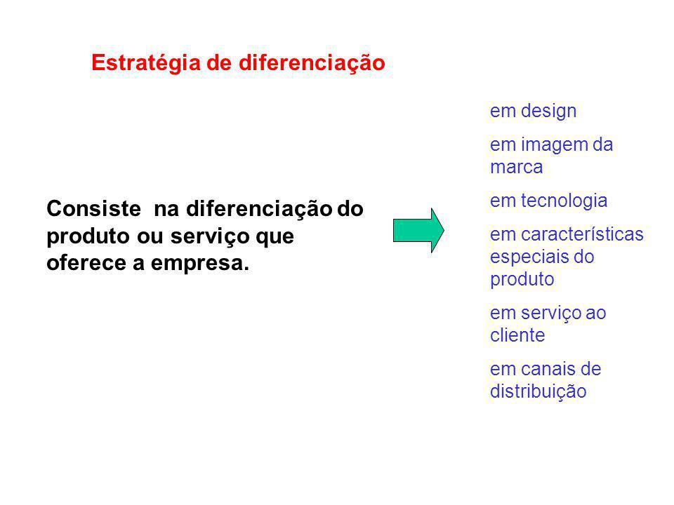 Estratégia de diferenciação Consiste na diferenciação do produto ou serviço que oferece a empresa. em design em imagem da marca em tecnologia em carac