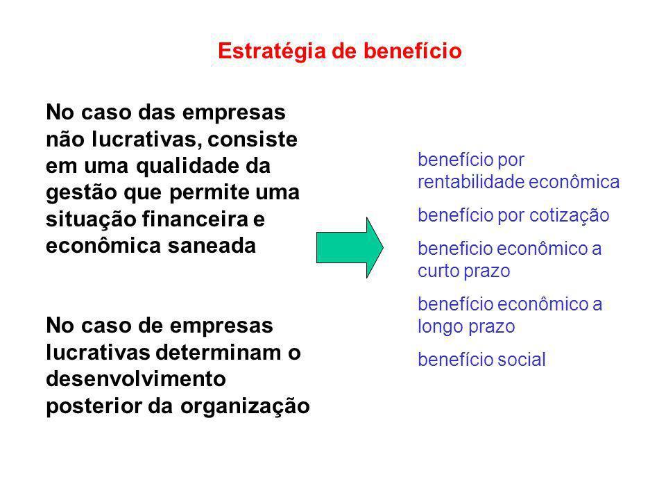 Estratégia de benefício No caso das empresas não lucrativas, consiste em uma qualidade da gestão que permite uma situação financeira e econômica sanea