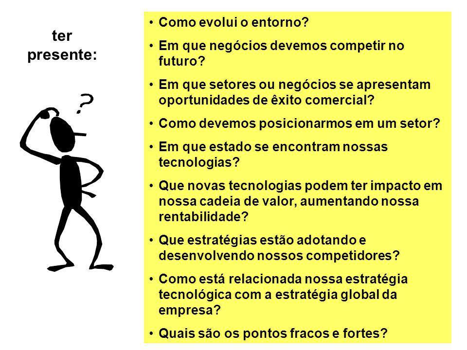 ter presente: Como evolui o entorno? Em que negócios devemos competir no futuro? Em que setores ou negócios se apresentam oportunidades de êxito comer