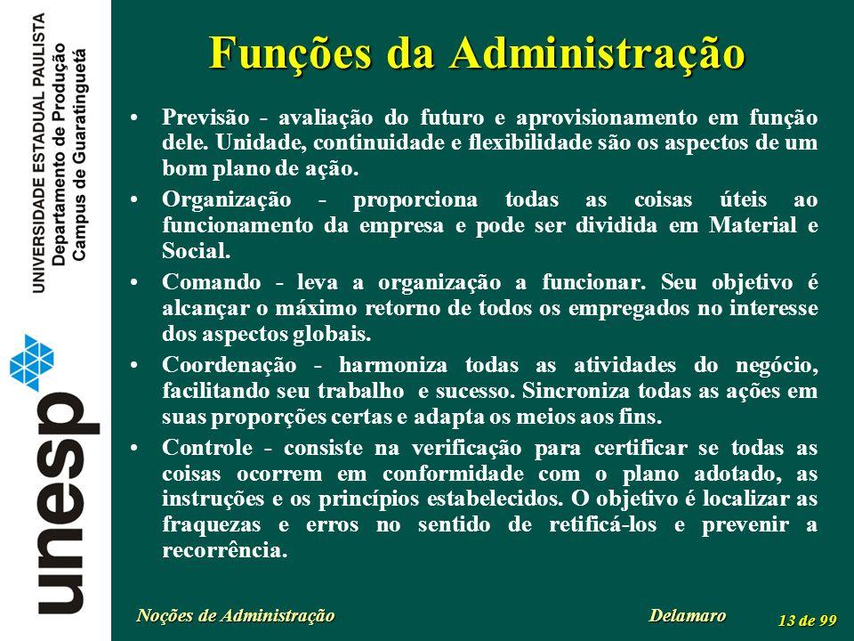 Noções de Administração Delamaro 13 de 99 Funções da Administração Previsão - avaliação do futuro e aprovisionamento em função dele. Unidade, continui