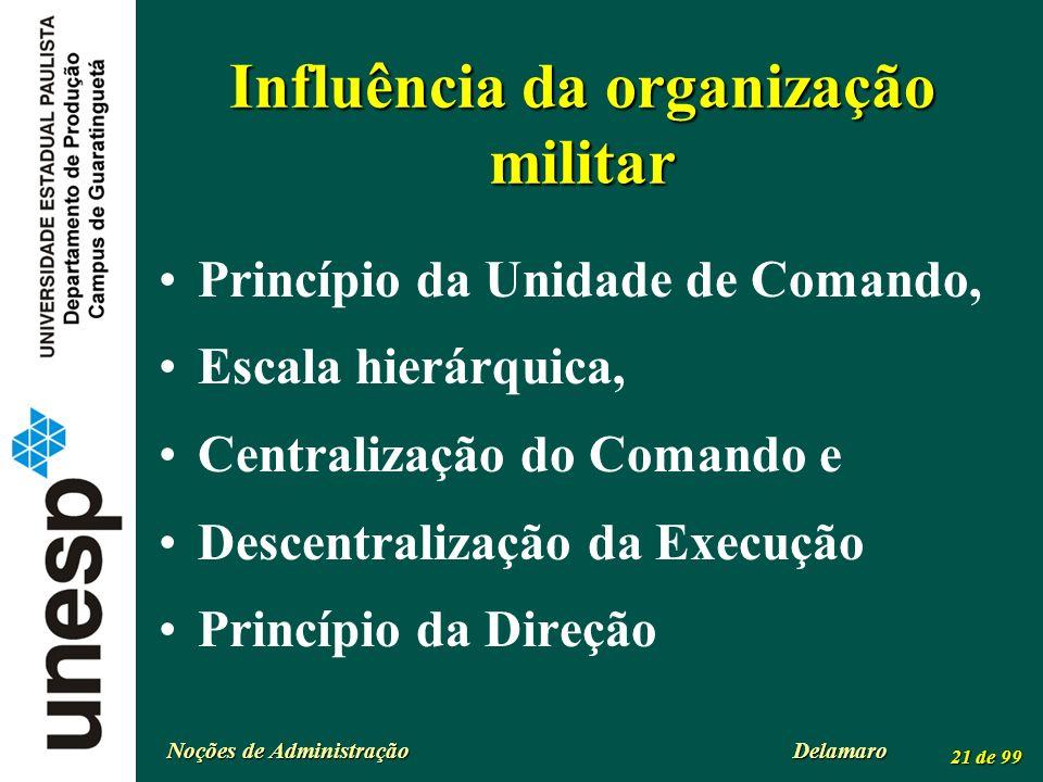 Noções de Administração Delamaro 21 de 99 Influência da organização militar Princípio da Unidade de Comando, Escala hierárquica, Centralização do Coma