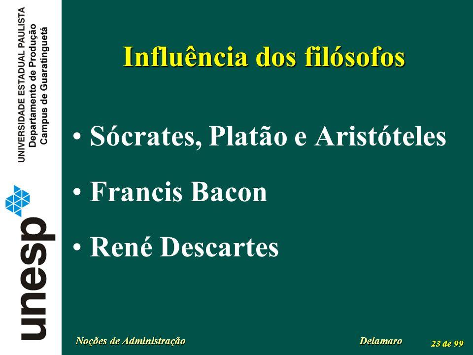 Noções de Administração Delamaro 23 de 99 Influência dos filósofos Sócrates, Platão e Aristóteles Francis Bacon René Descartes