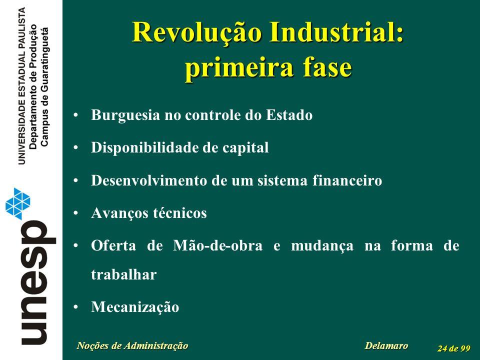 Noções de Administração Delamaro 24 de 99 Revolução Industrial: primeira fase Burguesia no controle do Estado Disponibilidade de capital Desenvolvimen
