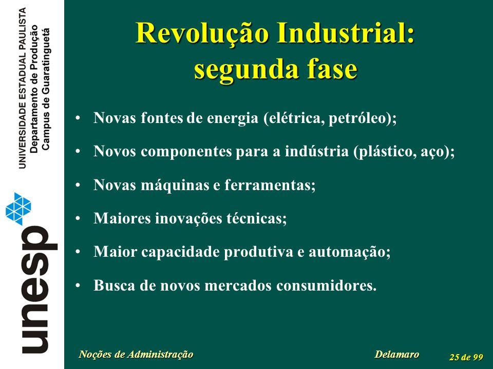 Noções de Administração Delamaro 25 de 99 Revolução Industrial: segunda fase Novas fontes de energia (elétrica, petróleo); Novos componentes para a in
