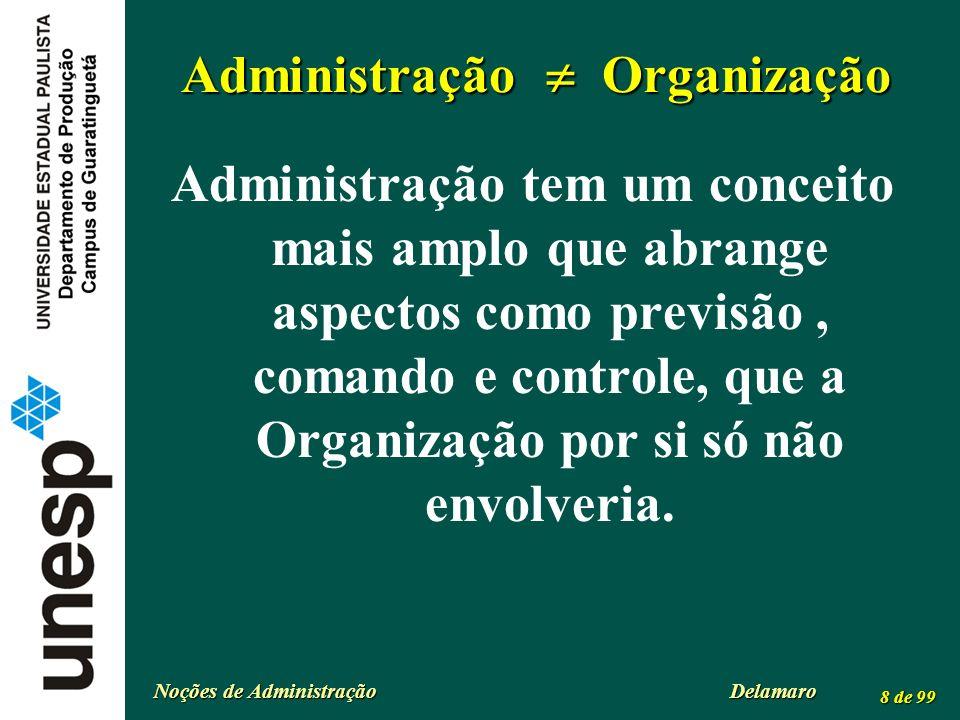 Noções de Administração Delamaro 8 de 99 Administração Organização Administração tem um conceito mais amplo que abrange aspectos como previsão, comand
