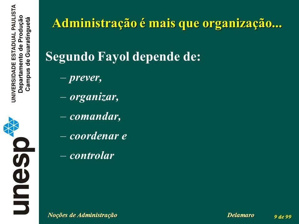 Noções de Administração Delamaro 9 de 99 Administração é mais que organização... Segundo Fayol depende de: –prever, –organizar, –comandar, –coordenar