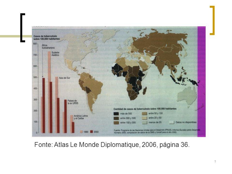 7 Fonte: Atlas Le Monde Diplomatique, 2006, página 36.