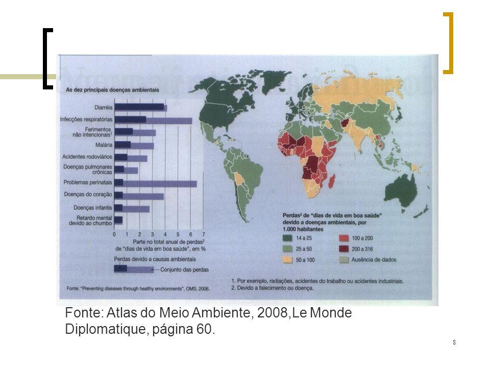 8 Fonte: Atlas do Meio Ambiente, 2008,Le Monde Diplomatique, página 60.