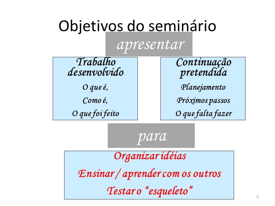 3 Sugestão de estruturação para o seminário