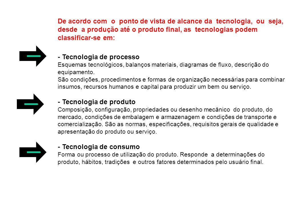 De acordo com o ponto de vista de alcance da tecnologia, ou seja, desde a produção até o produto final, as tecnologias podem classificar-se em: - Tecnologia de processo Esquemas tecnológicos, balanços materiais, diagramas de fluxo, descrição do equipamento.