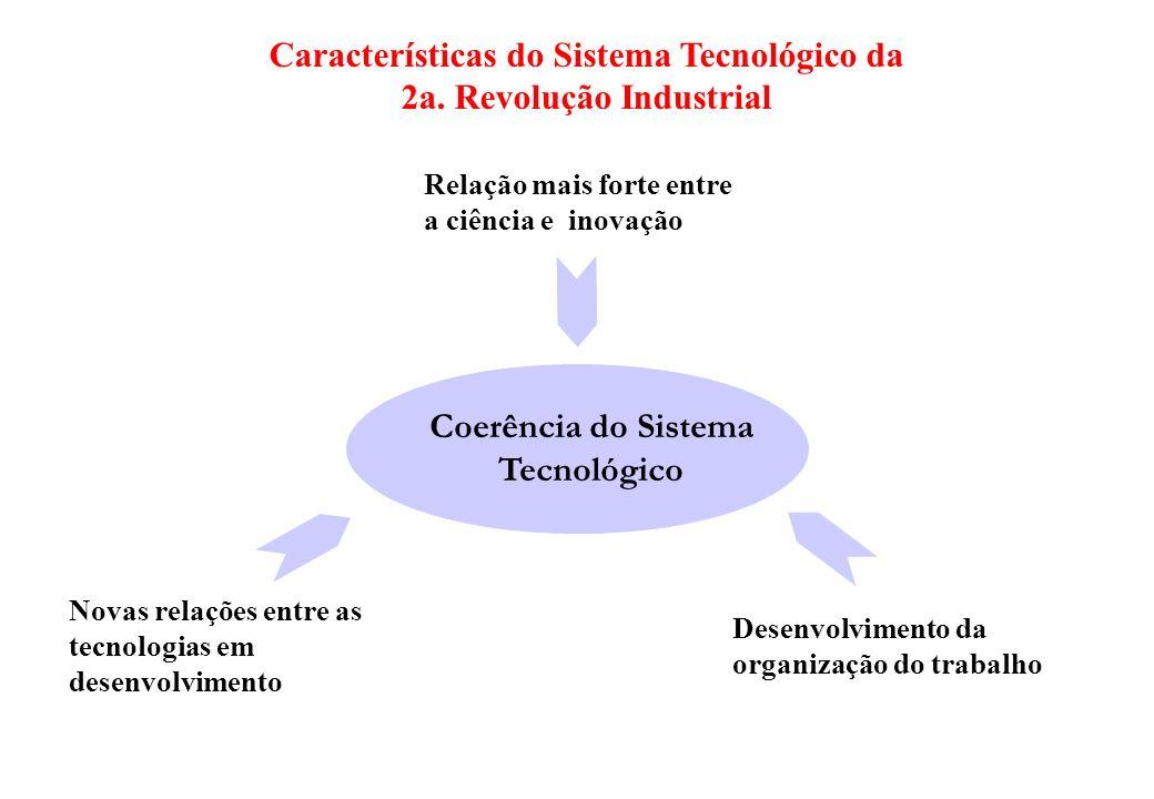 Características do Sistema Tecnológico da 2a. Revolução Industrial Coerência do Sistema Tecnológico Relação mais forte entre a ciência e inovação Nova