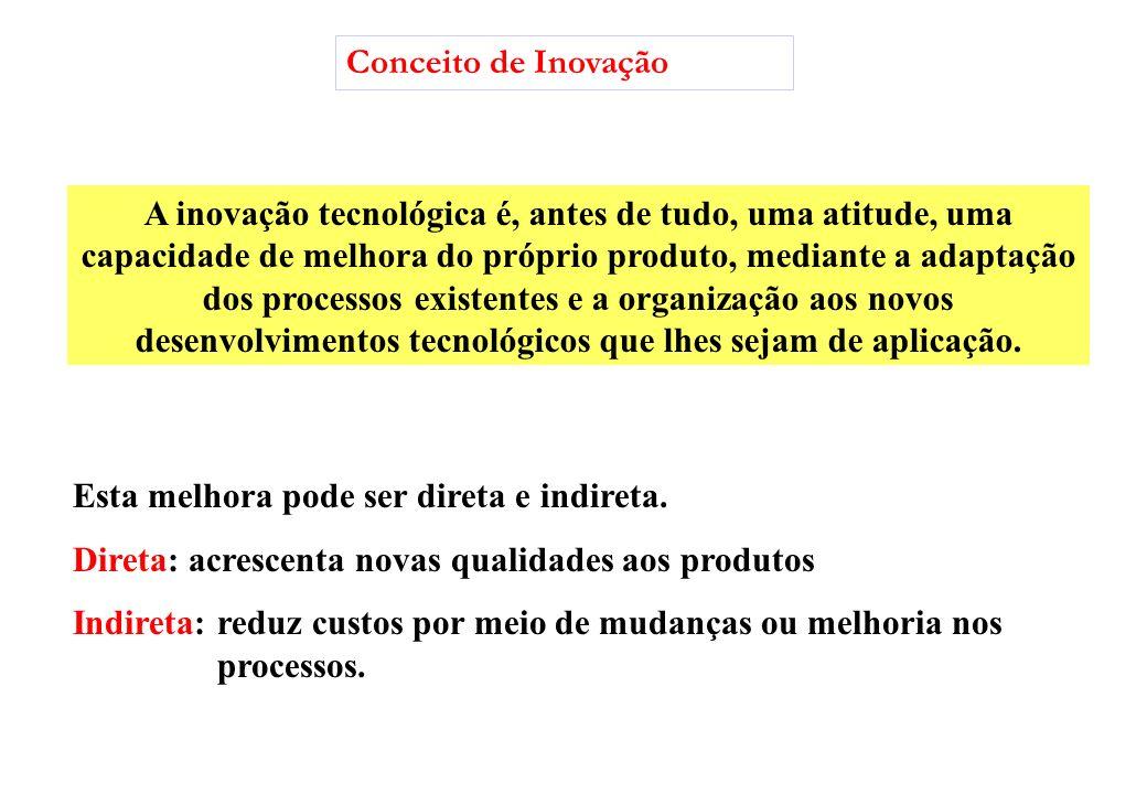 Conceito de Inovação A inovação tecnológica é, antes de tudo, uma atitude, uma capacidade de melhora do próprio produto, mediante a adaptação dos proc