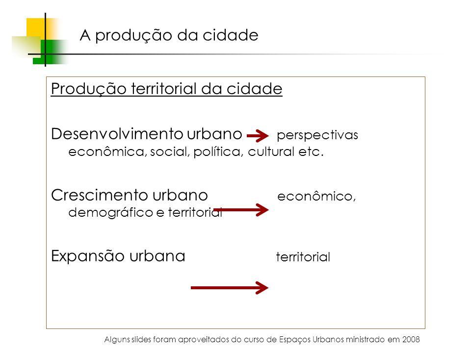 Espaços livres em megacidades A produção da cidade Produção territorial da cidade Expansão territorial urbana horizontal Expansão territorial urbana vertical