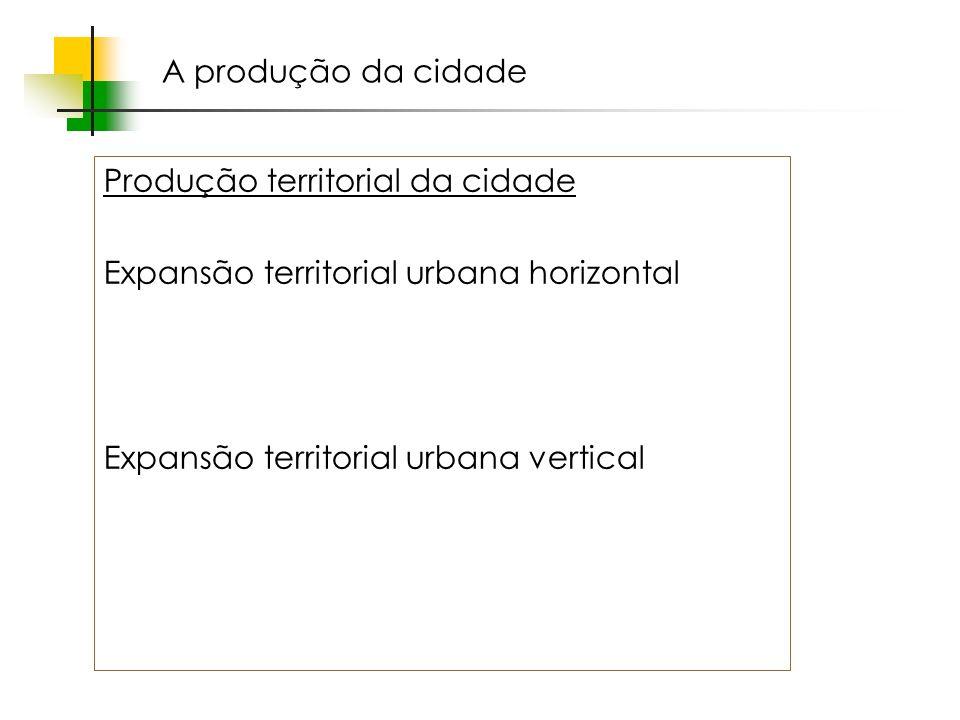 Espaços livres em megacidades A produção da cidade Produção territorial da cidade Expansão territorial urbana horizontal Expansão territorial urbana v