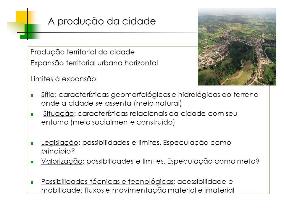Espaços livres em megacidades A produção da cidade Produção territorial da cidade Expansão territorial urbana horizontal Limites à expansão Sítio: car