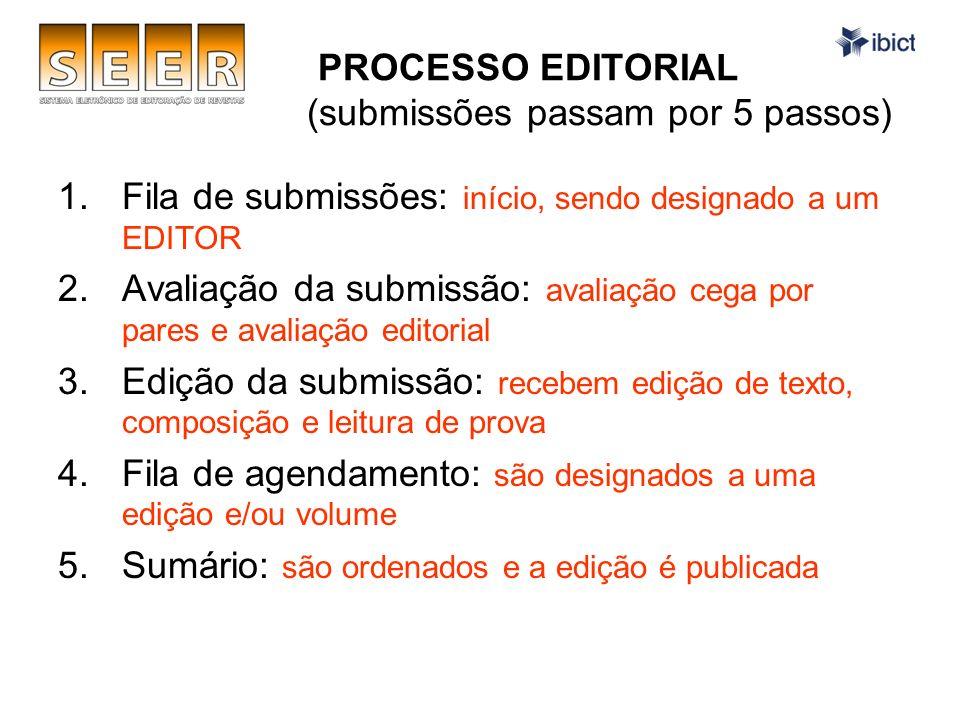 PROCESSO EDITORIAL (submissões passam por 5 passos) 1.Fila de submissões: início, sendo designado a um EDITOR 2.Avaliação da submissão: avaliação cega