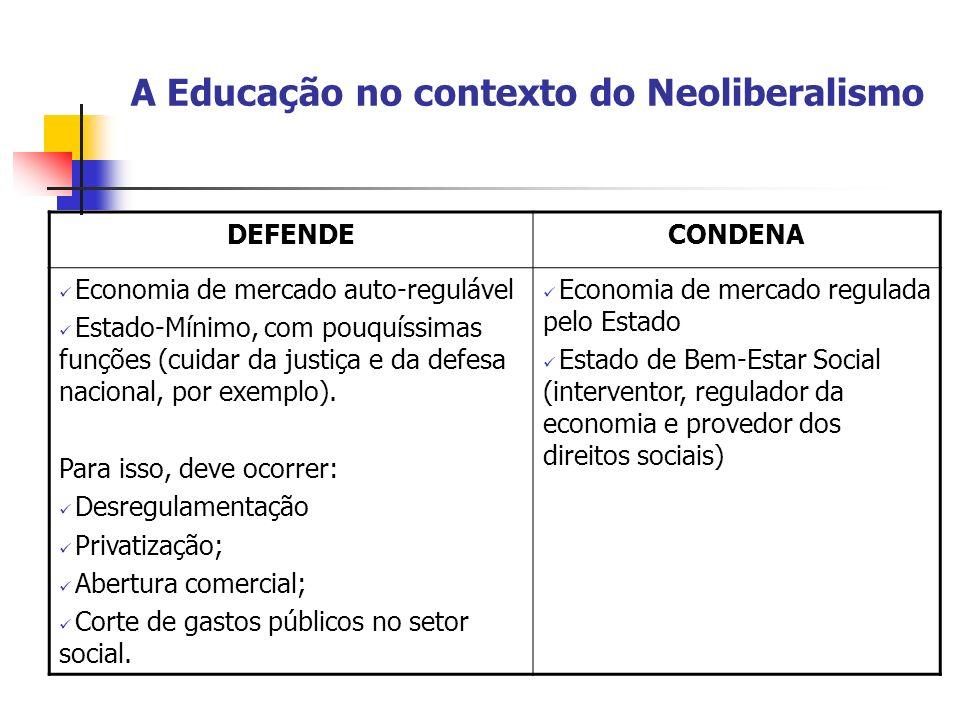 A Educação no contexto do Neoliberalismo DEFENDECONDENA Economia de mercado auto-regulável Estado-Mínimo, com pouquíssimas funções (cuidar da justiça