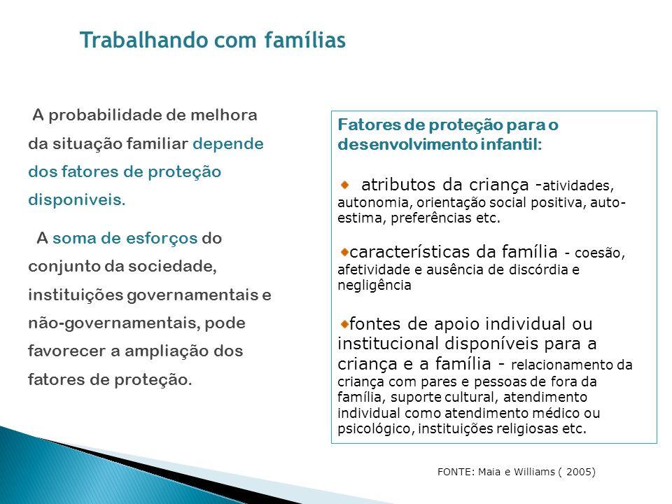 A probabilidade de melhora da situação familiar depende dos fatores de proteção disponiveis. A soma de esforços do conjunto da sociedade, instituições