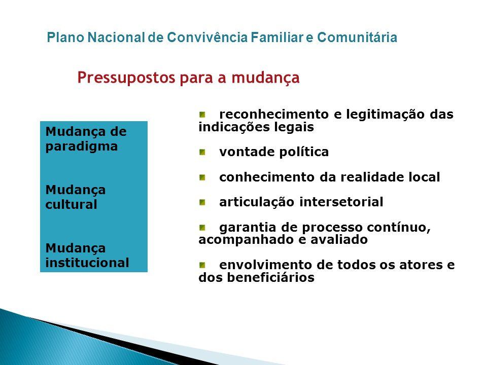 reconhecimento e legitimação das indicações legais vontade política conhecimento da realidade local articulação intersetorial garantia de processo con