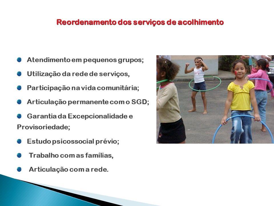 Reordenamento dos serviços de acolhimento Atendimento em pequenos grupos; Utilização da rede de serviços, Participação na vida comunitária; Articulaçã