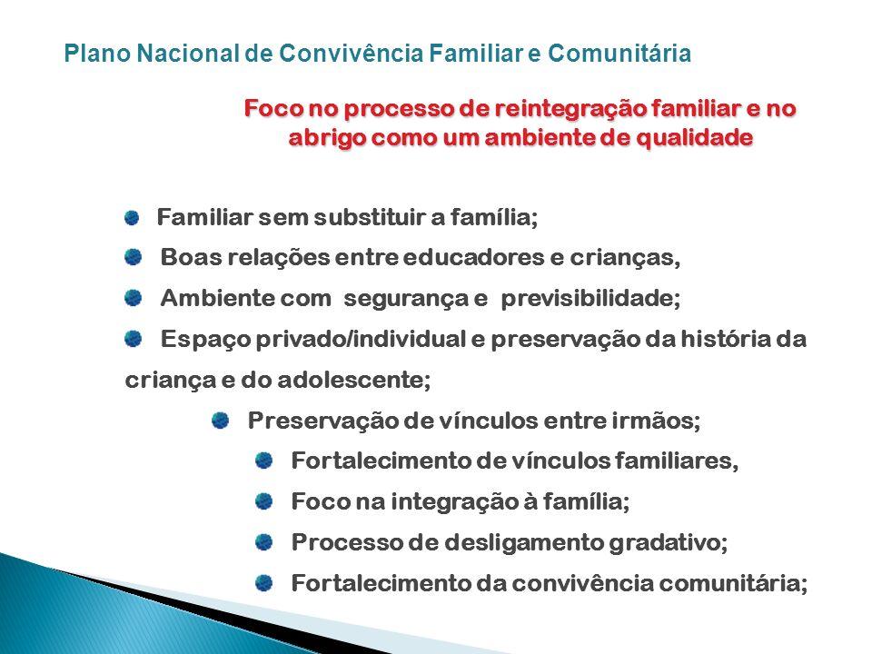 Plano Nacional de Convivência Familiar e Comunitária Foco no processo de reintegração familiar e no abrigo como um ambiente de qualidade Familiar sem
