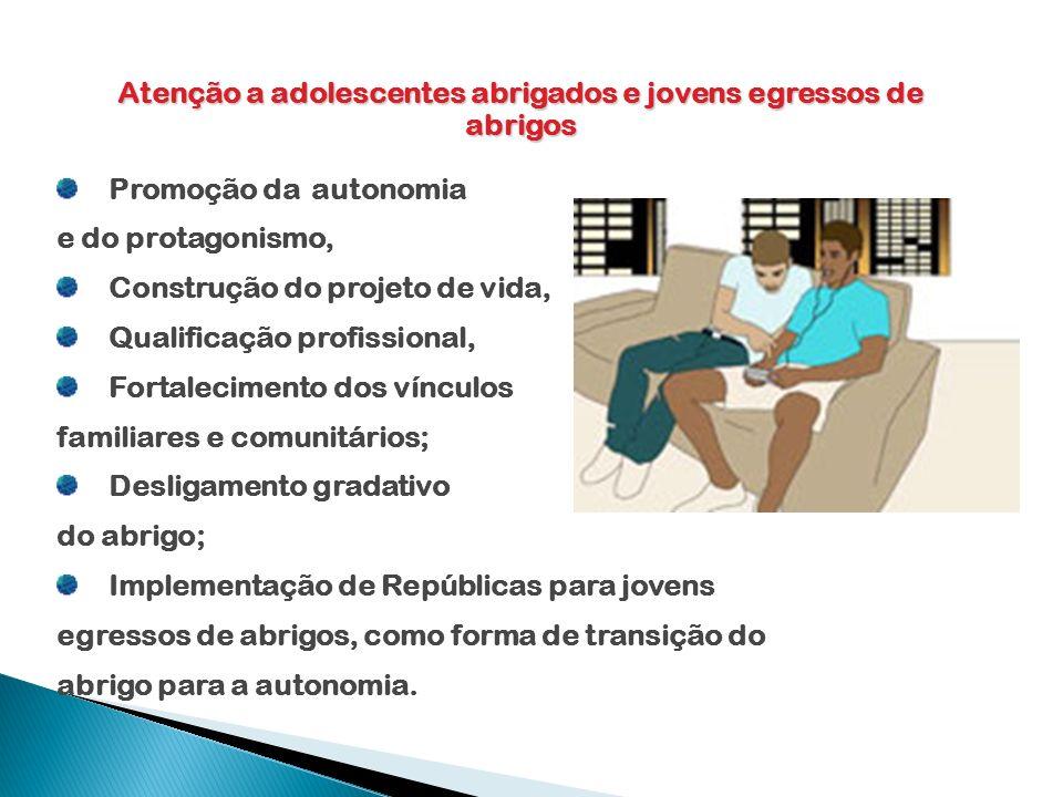 Atenção a adolescentes abrigados e jovens egressos de abrigos Promoção da autonomia e do protagonismo, Construção do projeto de vida, Qualificação pro