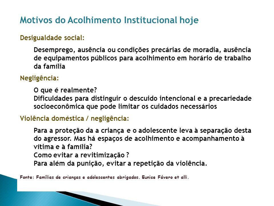 Motivos do Acolhimento Institucional hoje Desigualdade social: Desemprego, ausência ou condições precárias de moradia, ausência de equipamentos públic