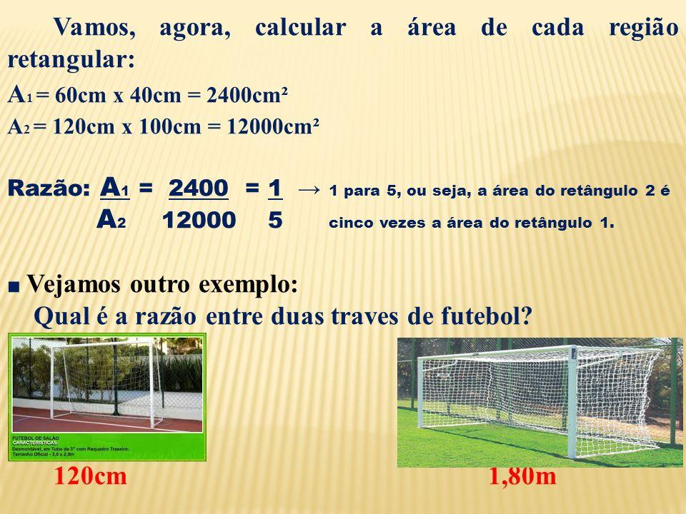 Vamos, agora, calcular a área de cada região retangular: A 1 = 60cm x 40cm = 2400cm² A 2 = 120cm x 100cm = 12000cm² Razão: A 1 = 2400 = 1 1 para 5, ou seja, a área do retângulo 2 é A 2 12000 5 cinco vezes a área do retângulo 1.