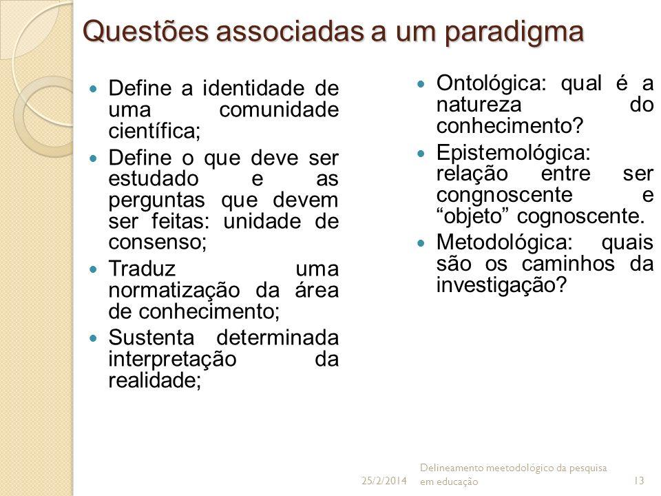 Questões associadas a um paradigma Ontológica: qual é a natureza do conhecimento? Epistemológica: relação entre ser congnoscente e objeto cognoscente.