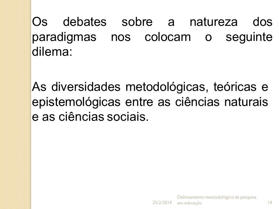 As diversidades metodológicas, teóricas e epistemológicas entre as ciências naturais e as ciências sociais. 25/2/201414 Delineamento meetodológico da