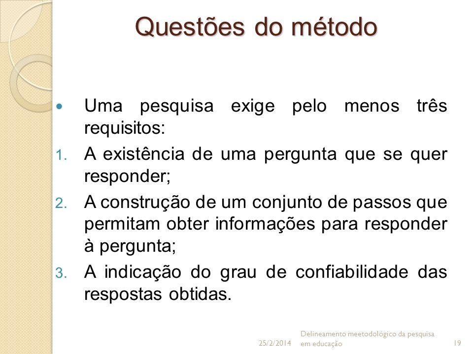 Questões do método Uma pesquisa exige pelo menos três requisitos: 1. A existência de uma pergunta que se quer responder; 2. A construção de um conjunt