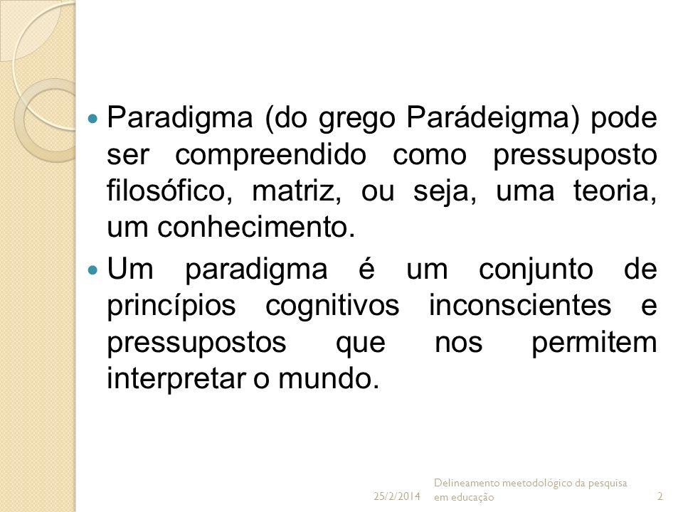 Paradigma (do grego Parádeigma) pode ser compreendido como pressuposto filosófico, matriz, ou seja, uma teoria, um conhecimento. Um paradigma é um con