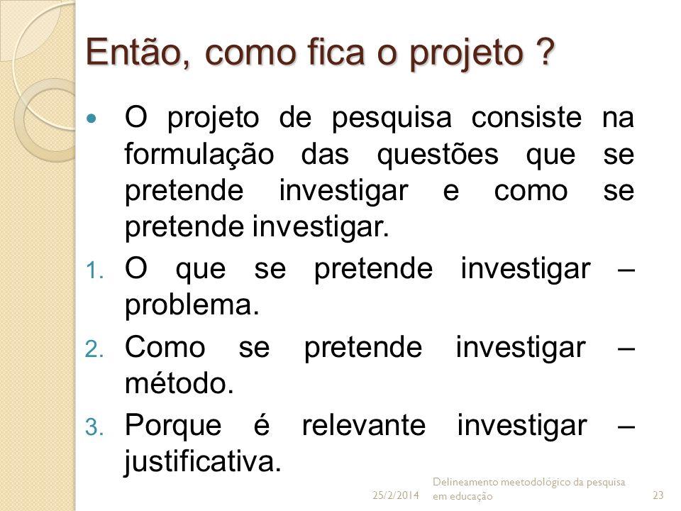 Então, como fica o projeto ? O projeto de pesquisa consiste na formulação das questões que se pretende investigar e como se pretende investigar. 1. O