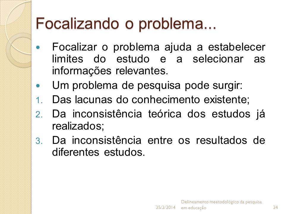 Focalizando o problema... Focalizar o problema ajuda a estabelecer limites do estudo e a selecionar as informações relevantes. Um problema de pesquisa