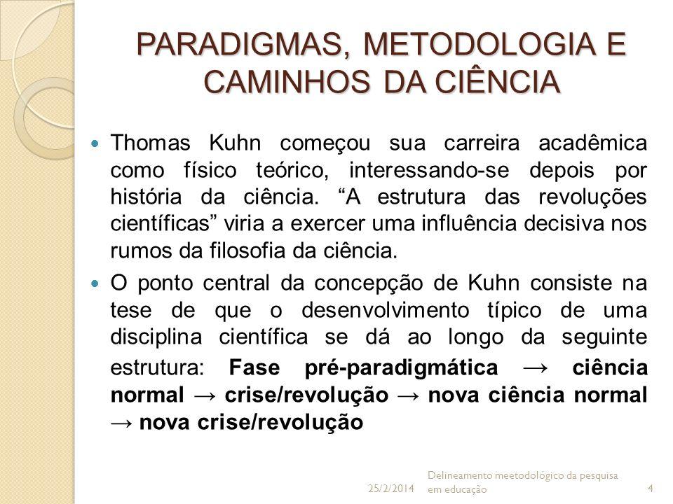 PARADIGMAS, METODOLOGIA E CAMINHOS DA CIÊNCIA Thomas Kuhn começou sua carreira acadêmica como físico teórico, interessando-se depois por história da c
