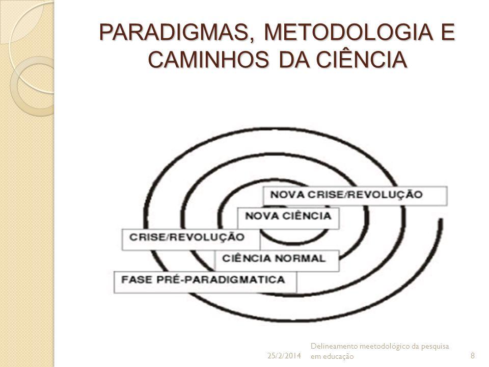 PARADIGMAS, METODOLOGIA E CAMINHOS DA CIÊNCIA 25/2/20148 Delineamento meetodológico da pesquisa em educação