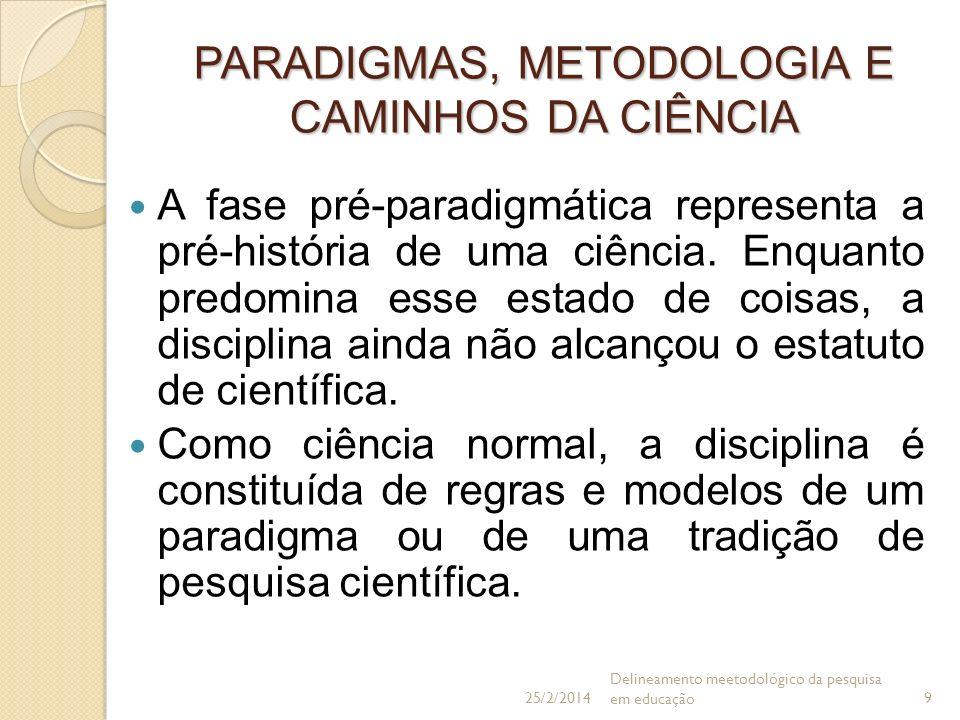 PARADIGMAS, METODOLOGIA E CAMINHOS DA CIÊNCIA A fase pré-paradigmática representa a pré-história de uma ciência. Enquanto predomina esse estado de coi