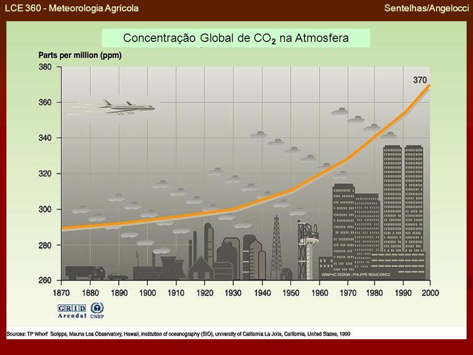LCE 360 - Meteorologia Agrícola Sentelhas/Angelocci Concentração Global de CO 2 na Atmosfera