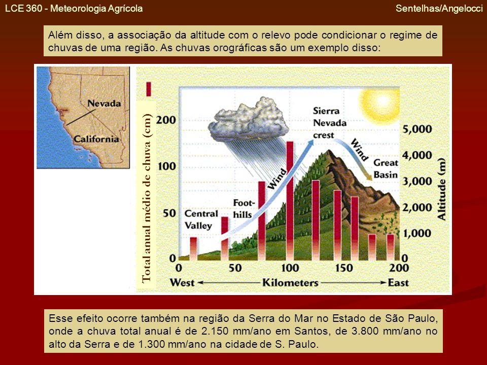 LCE 360 - Meteorologia Agrícola Sentelhas/Angelocci Além disso, a associação da altitude com o relevo pode condicionar o regime de chuvas de uma regiã