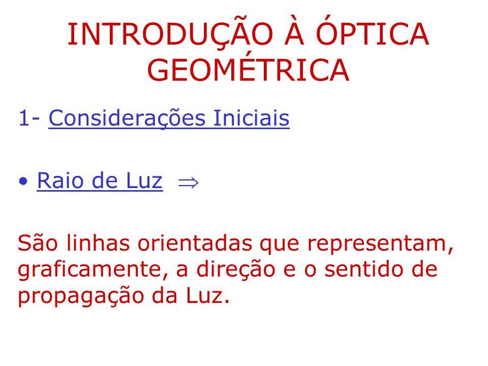 INTRODUÇÃO À ÓPTICA GEOMÉTRICA 1- Considerações Iniciais Raio de Luz São linhas orientadas que representam, graficamente, a direção e o sentido de pro