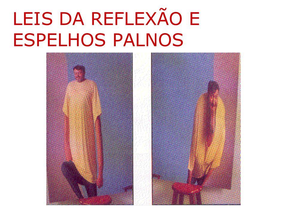 LEIS DA REFLEXÃO E ESPELHOS PALNOS