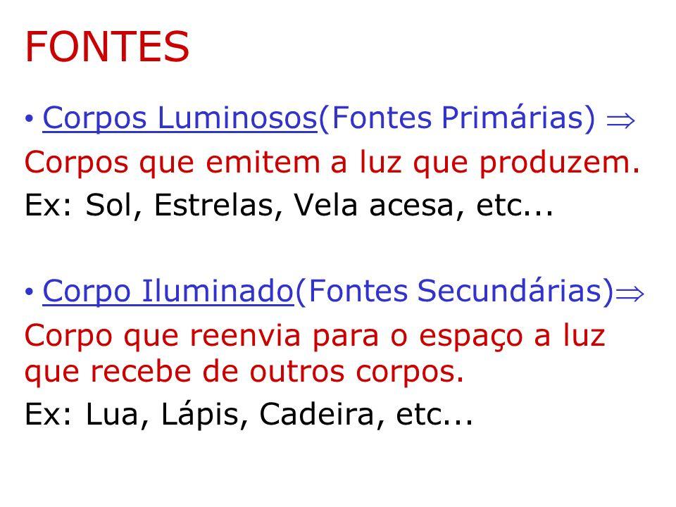 FONTES Corpos Luminosos(Fontes Primárias) Corpos que emitem a luz que produzem. Ex: Sol, Estrelas, Vela acesa, etc... Corpo Iluminado(Fontes Secundári