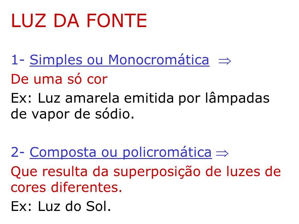 LUZ DA FONTE 1- Simples ou Monocromática De uma só cor Ex: Luz amarela emitida por lâmpadas de vapor de sódio. 2- Composta ou policromática Que result