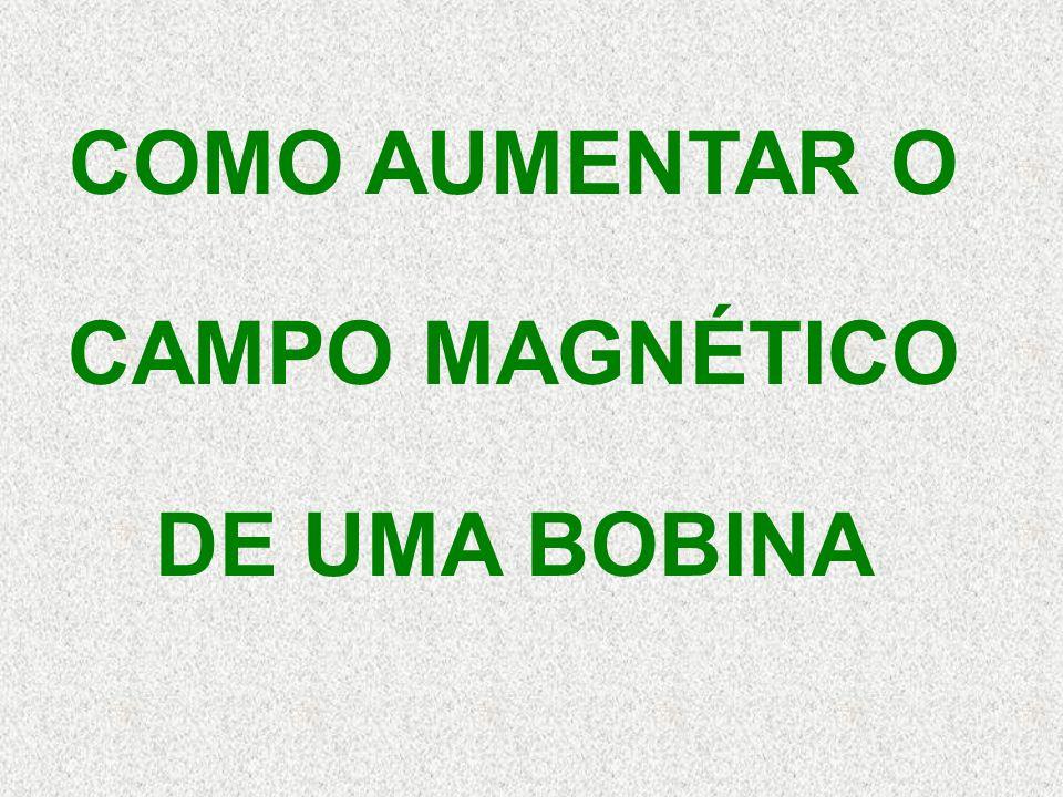 O SENTIDO DO CAMPO MAGNÉTICO DEPENDE DO SENTIDO DA CORRENTE ELÉTRICA A I