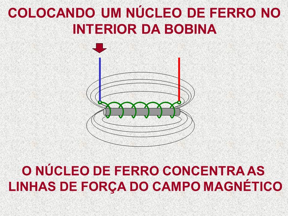 COMO AUMENTAR O CAMPO MAGNÉTICO DE UMA BOBINA