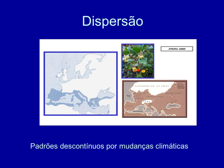Dispersão Padrões descontínuos por mudanças climáticas