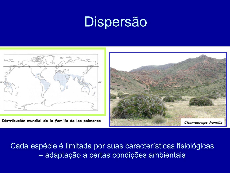 Dispersão Cada espécie é limitada por suas características fisiológicas – adaptação a certas condições ambientais